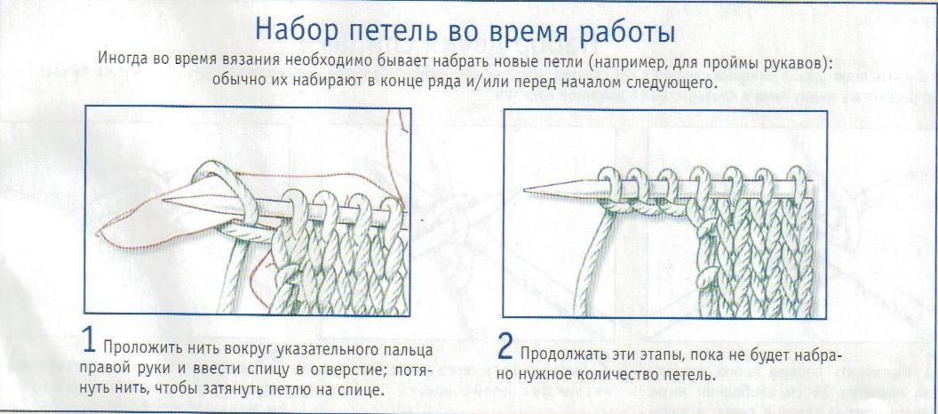 Как набирать петли на спицах для вязания  58