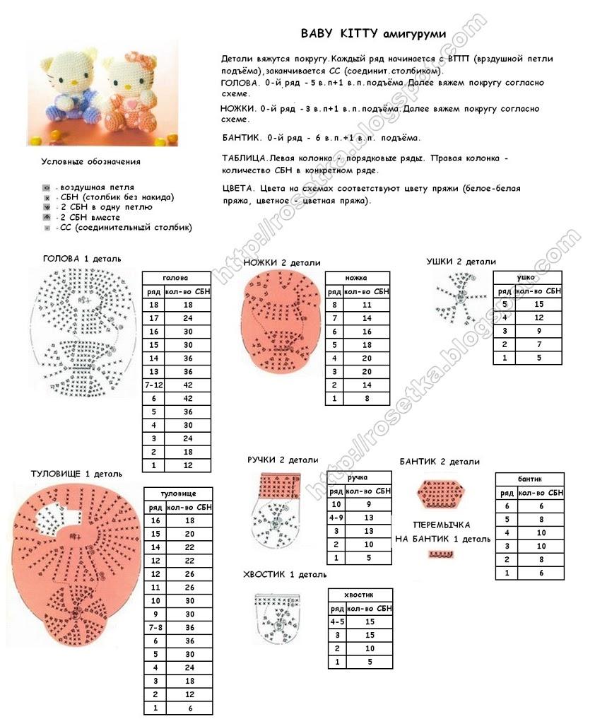 Вязание игрушек подробные схемы для начинающих