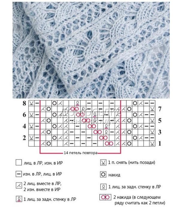 Бесплатные схемы вязания спицами шарфов