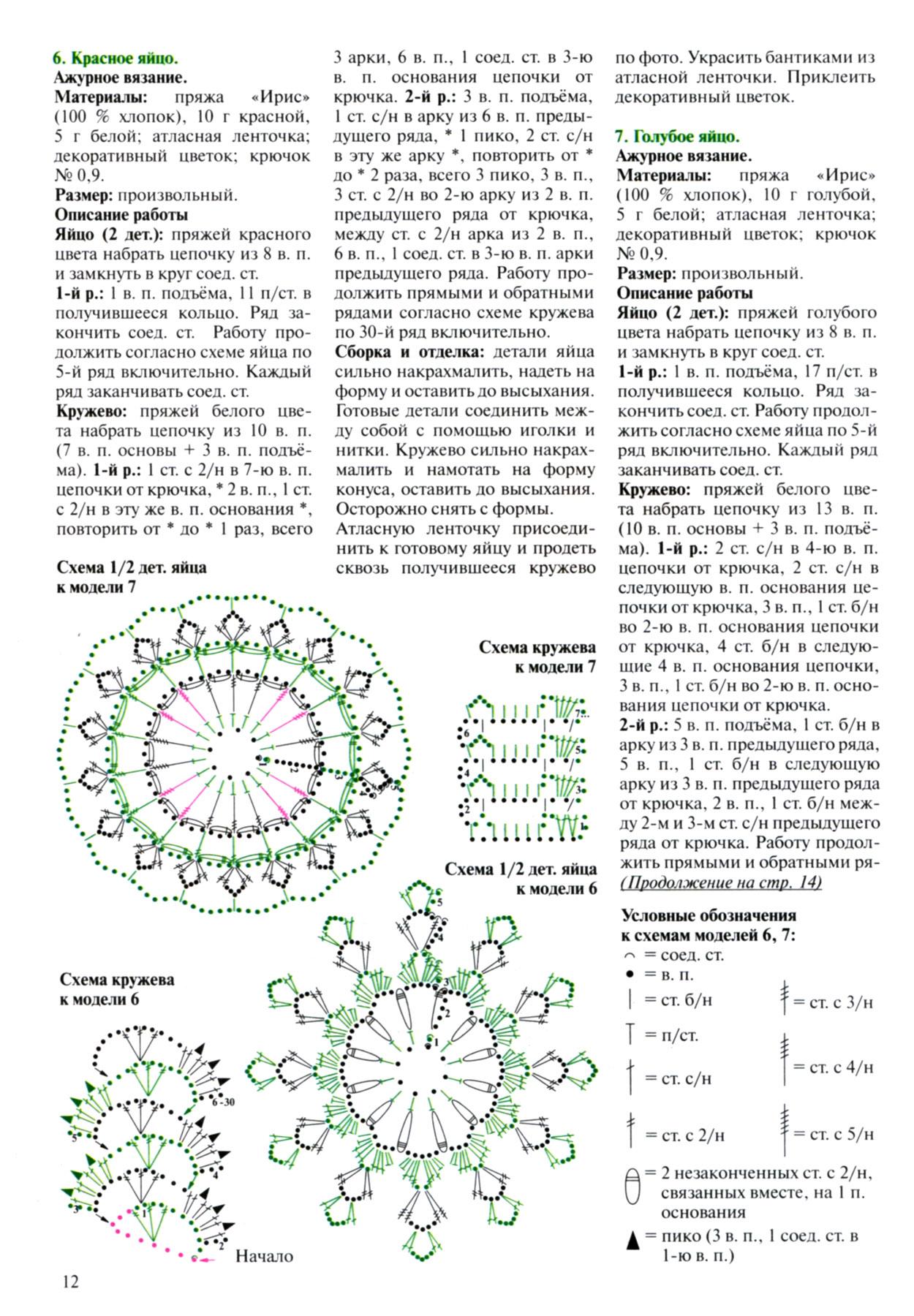 Кружево крючком обозначения в схемах