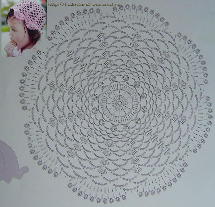 шапочки и беретики страница 10 схемы вязаных аксессуаров форум