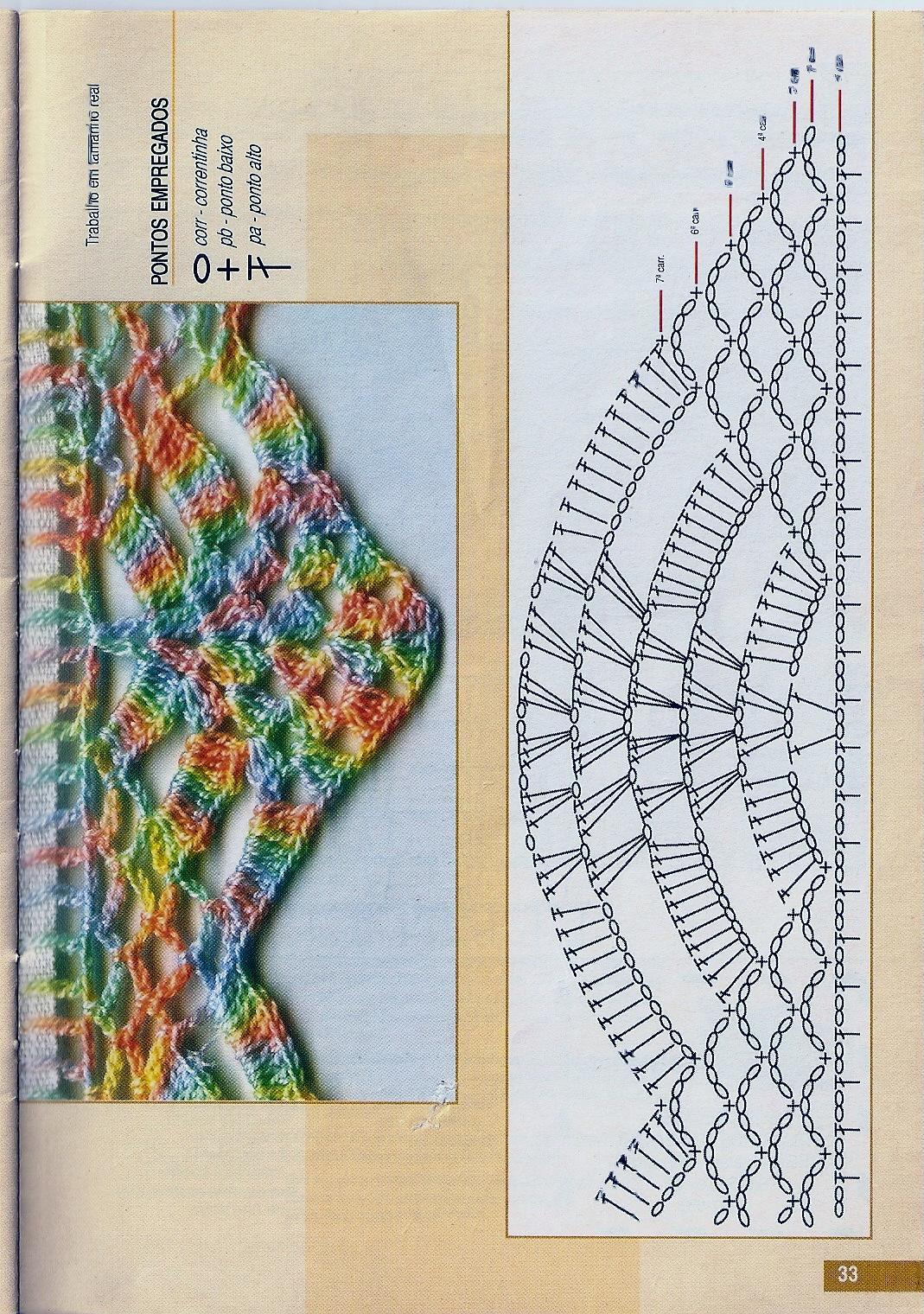 Вязание крючок обвязка платочков
