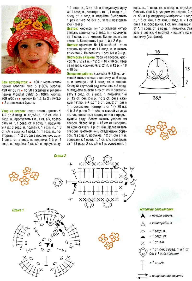 Схемы вязания шапок для детей спицам крючком