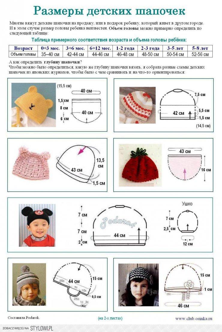 Размер овала лица ребенка для вязания