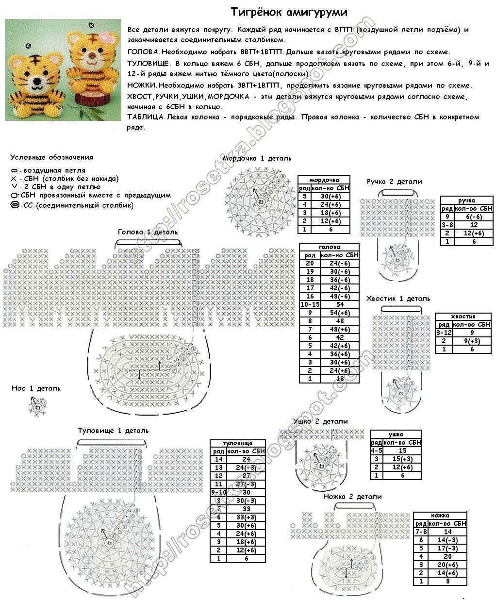 Вязание со схем амигуруми