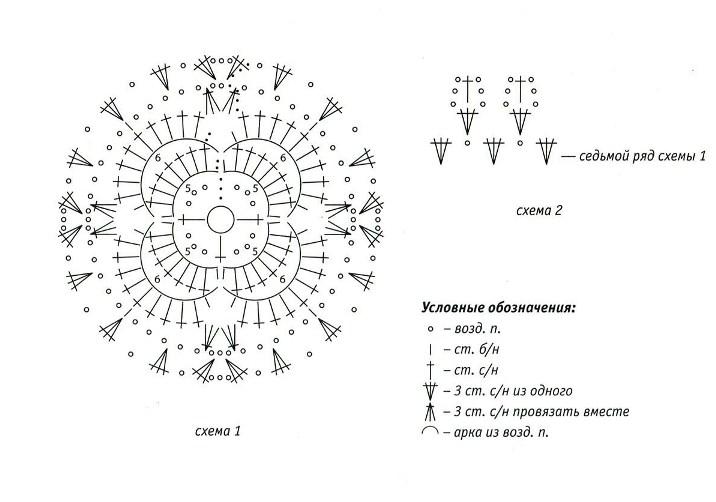 Крючок простейшие схемы по вязанию
